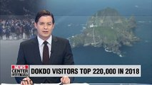 No. of visitors to S. Korea's Dokdo Island tops 220,000 in 2018, highest since 2013
