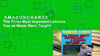 The Three Most Important Lessons Youve Never Been Taught: MoneySavingExpert.Com
