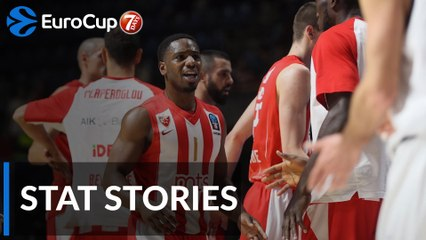 7DAYS EuroCup Regular Season Round 9: Stat Stories