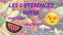 Végétarien / Végétalien / Vegan : explications et différences