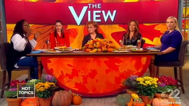 The View December 18, 2018   The View ABC 12/18/2018