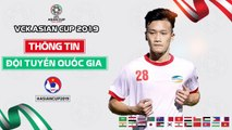 Nguyễn Hoàng Đức - chân sút trẻ tiềm năng của bóng đá Việt Nam | VFF Channel