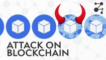 Can You Earn on 51% Attacks? | Blockchain Central
