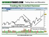 How to Trade the Inverted Hammer and Shooting Star Patterns