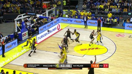 EuroLeague 2018-19 Highlights Regular Season Round 15 video: Maccabi 94-92 AX Milan