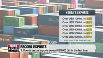 S. Korea's annual exports exceed US$ 600 bil. for first time