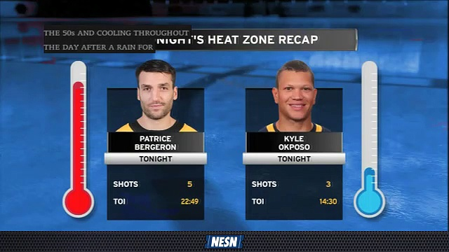 Bruins Breakaway Live: Patrice Bergeron Had Strong Defensive Outing Against Sabres