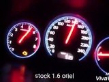 Honda Series TOP Speed Test l All Honda Civic Cars l Top Speed Test l Model 1995 l 2000 l 2003 l 2005-2006 l 2011-2012 l 2017-2018 l Ex l Exi l VTI Orial l Reborn l Prosmatic l Turbo  Cars l Interior View l Top Speed o Meter l