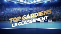 Les 10 meilleurs gardiens de la phase aller |  Lidl Starligue 18-19