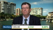 Blanchflower Says Fed Should Not Have Raised Rates