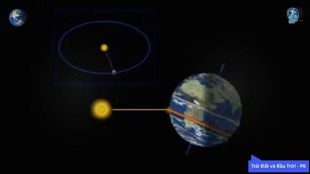 Trái đất và Bầu trời, phần 6 - Nhật Thực là gì, Nguyệt thực là gì - Giải thích hiện tượng Nhật thực, Nguyệt thực