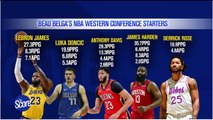 The Score: Luka Doncic and Derrick Rose, NBA All-Star Starters?