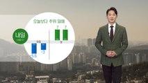 [날씨] 내일, 오늘보다 추위 덜해...전국 곳곳 미세먼지 '나쁨' / YTN
