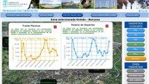 Gravísimo problema AUN lloviendo se dispara la contaminación del cancerígeno benceno en Oviedo, Asturias