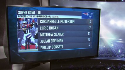 Can Phillip Dorsett Be an Unexpected X-Factor in the Super Bowl?