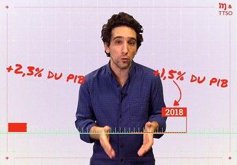 Croissance 2019 : merci les gilets jaunes ?