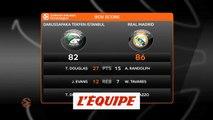Le Real Madrid s'impose sur le fil à Istanbul - Basket - Euroligue (H)