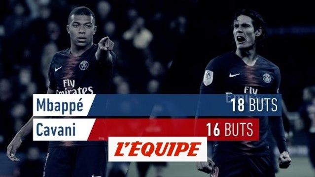 Mbappé VS Cavani, le match des goleadors - Foot - L1 - PSG
