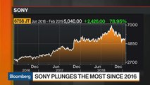 Sony Plunges on Cloudy Growth Prospects