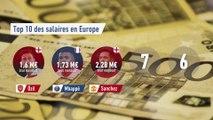 Neymar et Mbappé dans le Top 10 européen - Foot - Salaires