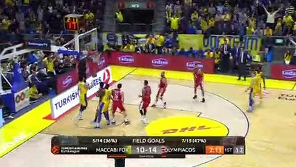 EuroLeague 2018-19 Highlights Regular Season Round 22 video: Maccabi 65-64 Olympiacos