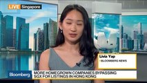 Singapore's Shrinking Stock Exchange