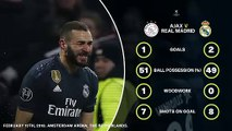Feature: All the data from Real Madrid's 2-1 win over Ajax in the Champions League