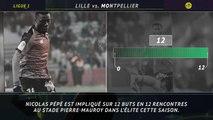 25e j. - Les chiffres incroyables de la série de Lille