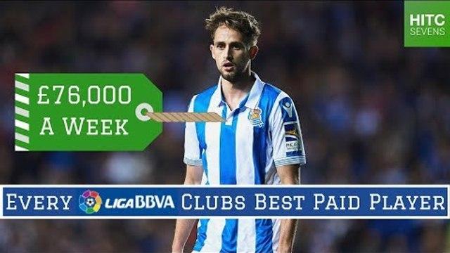 Best Paid Player at EVERY La Liga Club