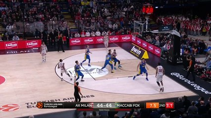 EuroLeague 2018-19 Highlights Regular Season Round 23 video: AX Milan 87-83 Maccabi