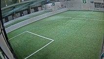 02/25/2019 00:00:01 - Sofive Soccer Centers Rockville - Camp Nou