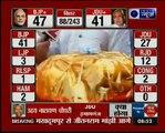Bihar polls results_ Grand Alliance trails NDA in more than 20 seats