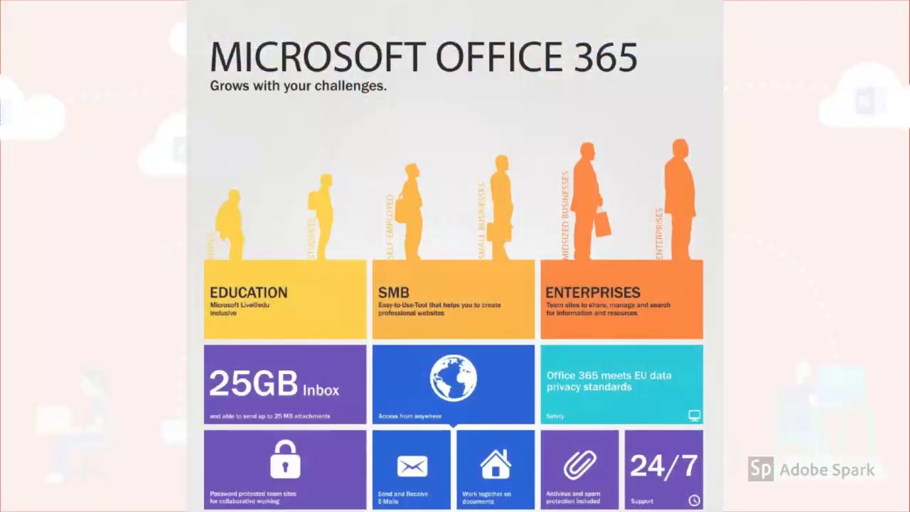 It services It support Office 365 cloud – SoftFlow Montreal service informatique 24H