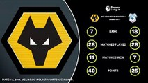 Feature: All the data ahead of Wolves against Cardiff City