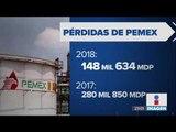 Perdió Pemex cerca de 150 mil mdp en 2018 | Noticias con Ciro Gómez Leyva