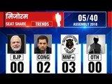 Mizoram Assembly Election Results 2018: Counting till 8:30 AM