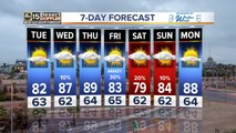 Cooler weather with chances for storms around the Valley this week