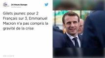 Pour 65% des Français, Emmanuel Macron n'a pas compris la gravité de la crise des Gilets jaunes