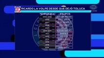 FOX Sports Radio: ¿Ricardo La Volpe es el 'peregrino' del futbol?