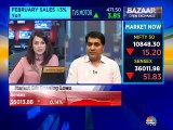 Motilal Oswal Securities on market outlook