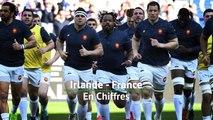 VI Nations - Irlande vs. France en chiffres