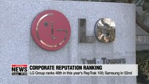 LG Group ranks 48th in reputation of global firms