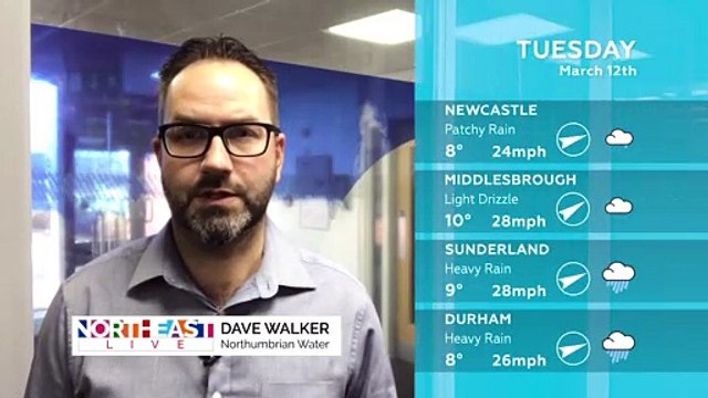 WEATHER: March 12th 2019