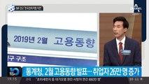 """IMF 경고 """"한국경제 역풍 직면"""""""