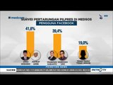 New ! Survei LSI : Pengguna Medsos Unggulkan Jokowi-Ma'ruf