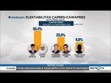 Survei SMRC September : Jokowi-Ma'ruf Makin Melejit Elektabilitasnya