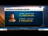 Beda Program Hukum Jokowi-Ma'ruf dan Prabowo-Sandi