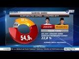 Survei Terbaru SMRC: Jokowi-Ma'ruf 54,9%, Prabowo-Sandi 32,1%