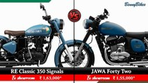 2019 Royal Enfield Classic 350 Signals ABS VS 2019 New Jawa 42 ABS | 2019 Royal Enfield Classic 350 Signals ABS VS 2019 New Jawa Forty Two ABS | Royal Enfield VS Jawa 42