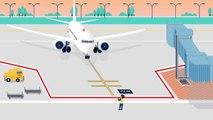 Sécurité des vols, agir ensemble au sol - Déploiement d'une passerelle en toute sécurité